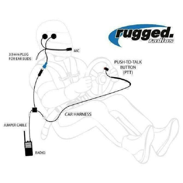 Can Am Single Seat Kit Offroad Handheld by Rugged Radios