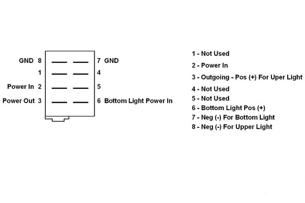 Can Am On-Off Spst Carling Rocker Switch With Red Top And Bottom Led by XTC Power Products