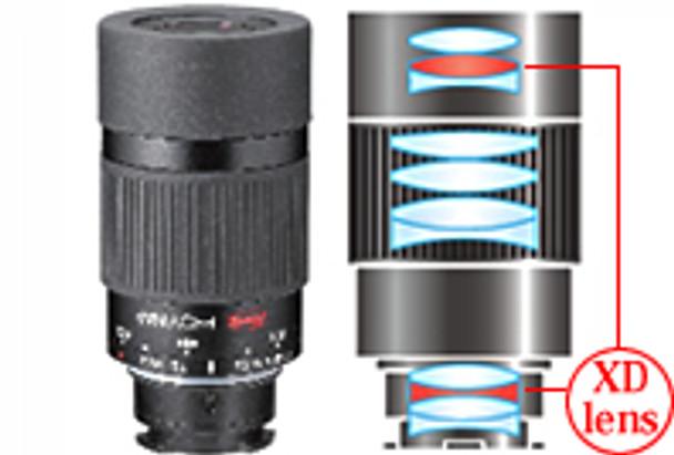 Kowa 25-60x PROMINAR Wide Angle Zoom Eyepiece