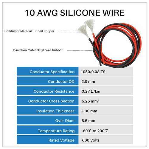 10 awg silicone wire has 1050 strands 0.08 mm tinned copper wire,OD 5.5 mm +/- 0.1 mm.