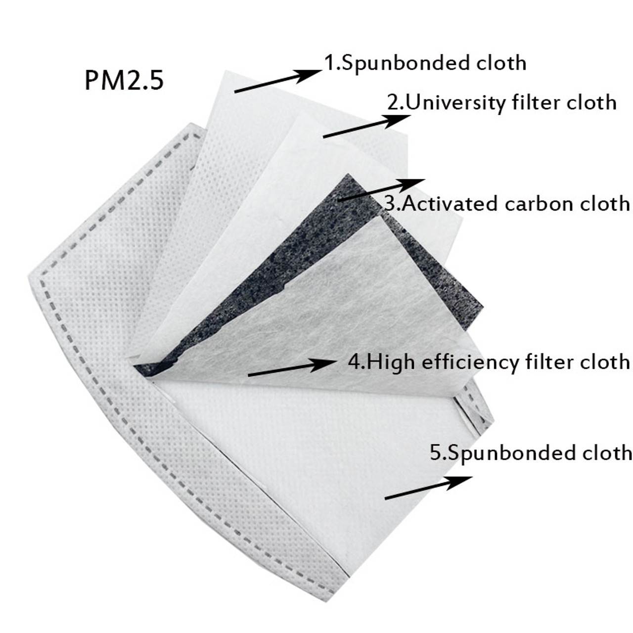 5 layer filter for face masks for sale