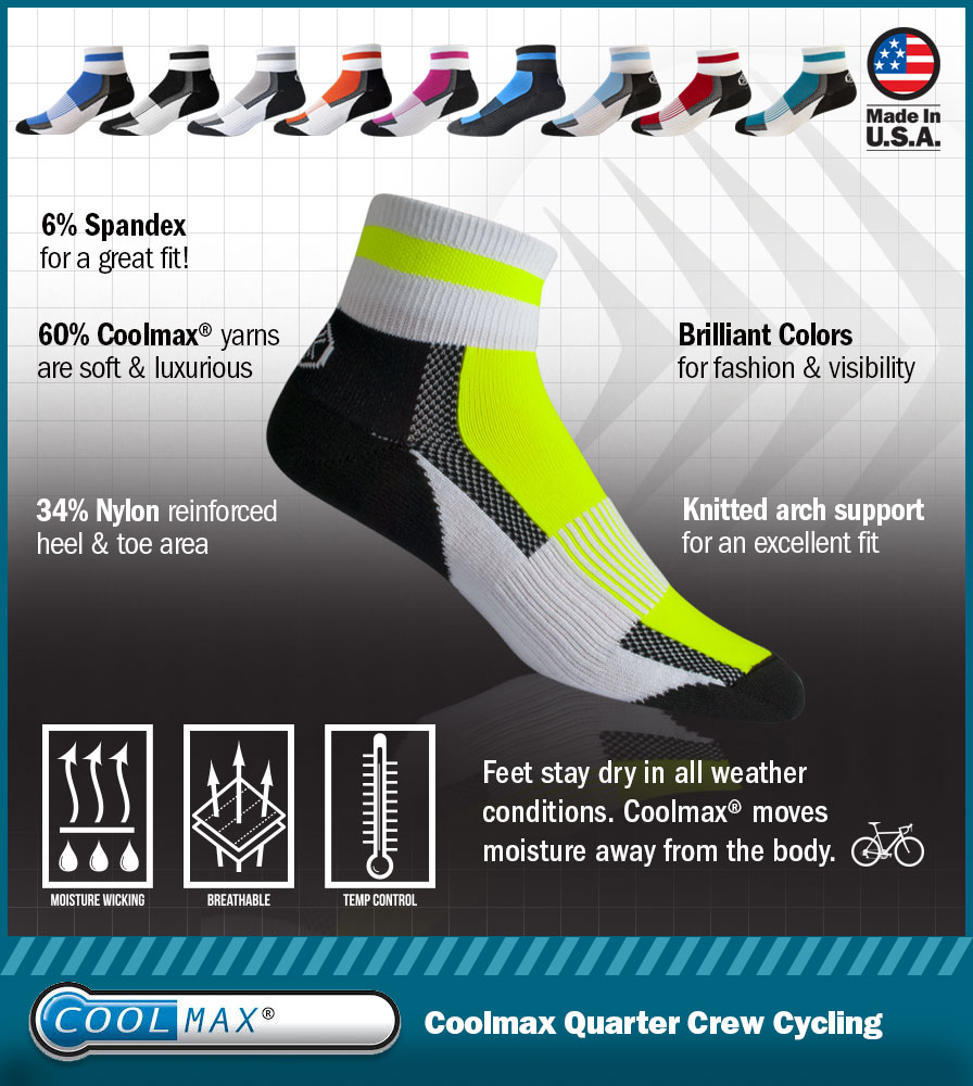 Coolmax Sock Informational Graphic
