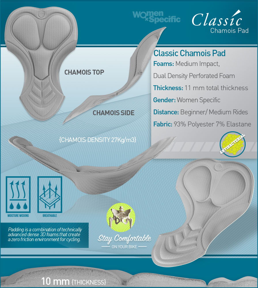 Women's Classic Chamois Pad Features