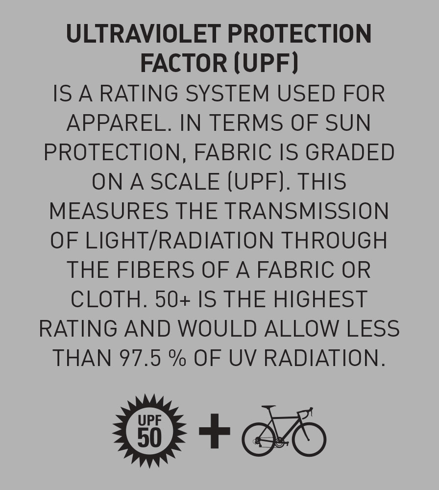 Ultraviolet Protection Factor UPF Explanation