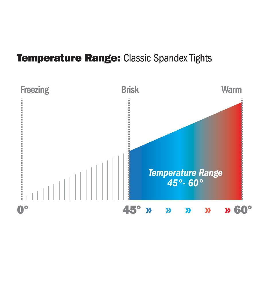Men's USA Classic Bike Tights Temperature Range