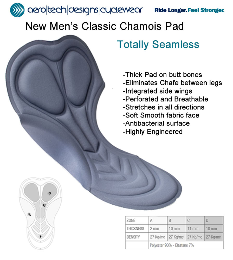 Men's USA Classic Chamois Pad Features