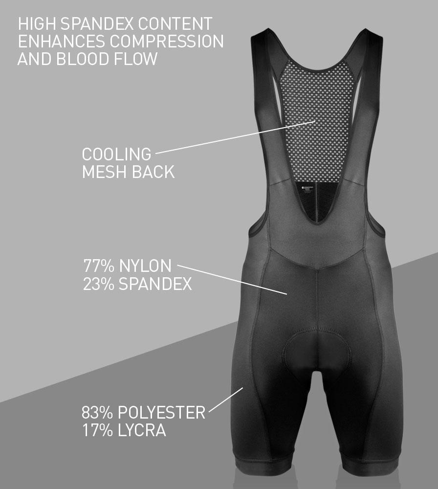 Men's Elite Bib-Shorts Fabric Features