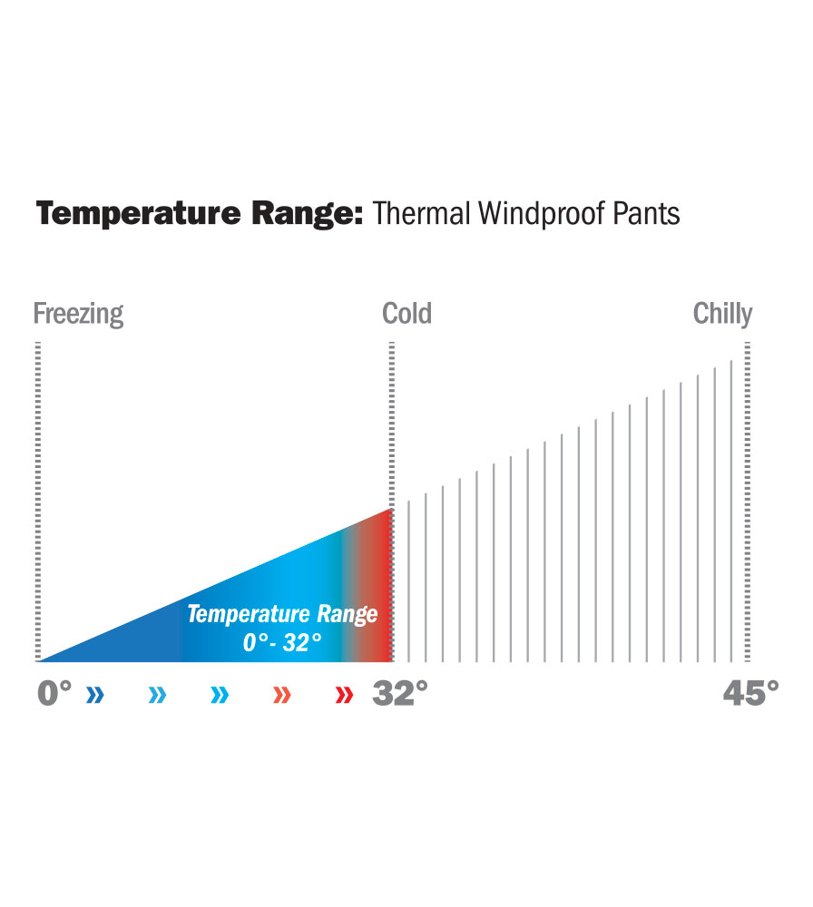 Men's Thermal Wind Proof Cycling Pants Temperature Range Graphic
