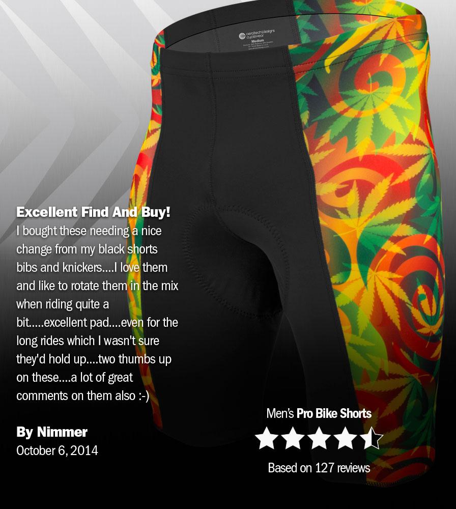 mens-wildprint-procyclingshorts-reviewsstars.jpg