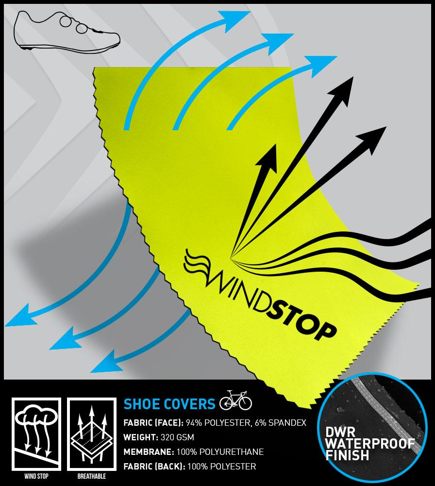 Windproof WindStop Fabric