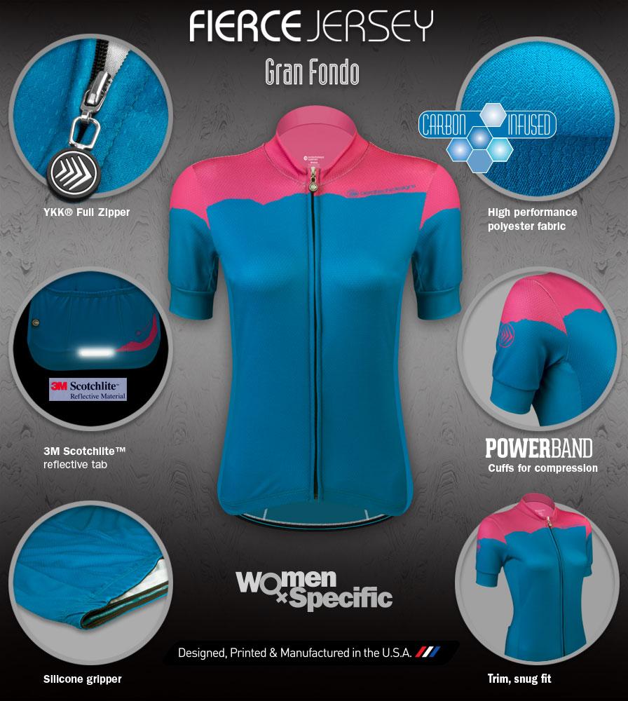 womens-fierce-granfondo-cyclingjersey-trimfit-features.jpg