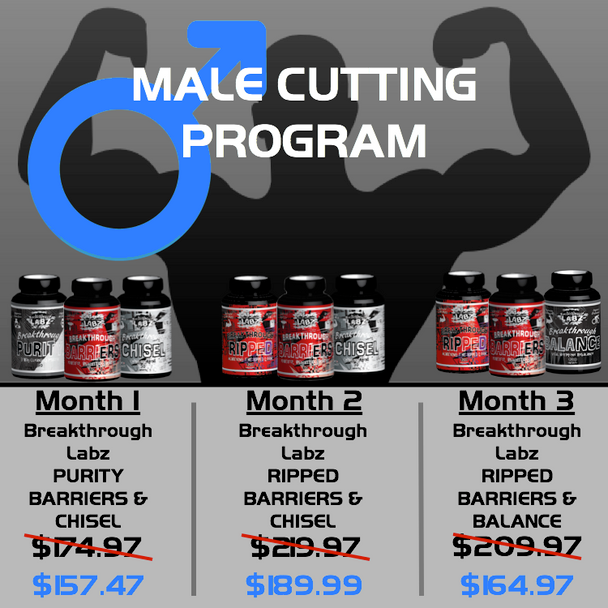 Male - 3 Month Cutting Program!! [Months priced & available individually!]
