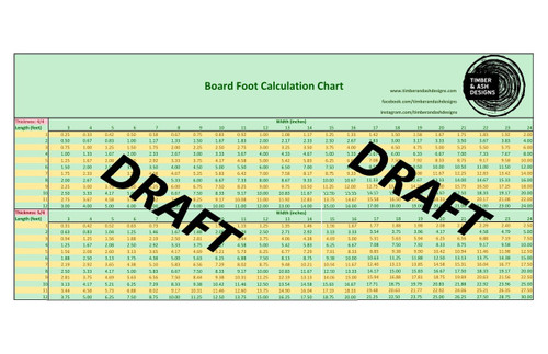 Board Foot Calculation, Calculating Board feet