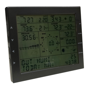 Tycon Systems Proweatherstation Console Display