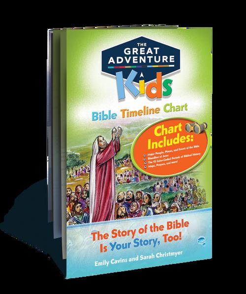 LCT-TGA Kids Timeline Chart