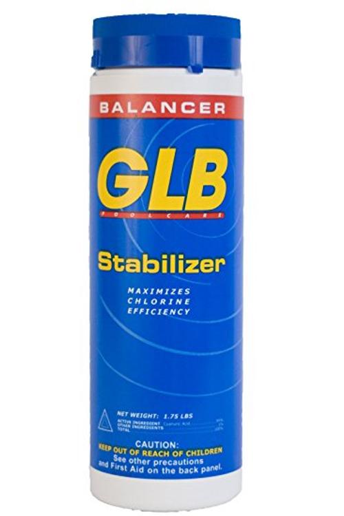 GLB Chlorine Stabilizer - 1.75 lb