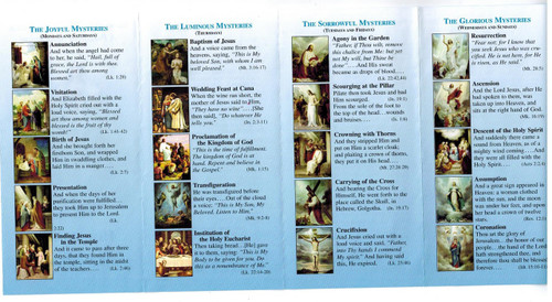Rosary Foldout Booklet Side 2, showing illustrations and pictures for the Joyful, Luminous, Sorrowful, and Glorious Mysteries