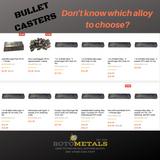 Bullet Casting Links!