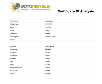 Antimony Dust 5 Pounds 99.6% Minimum Pure