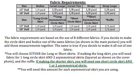 Alexah's Asymmetrical Dress and Maxi Sizes 6/12m to 15/16 Kids and Dolls PDF Pattern