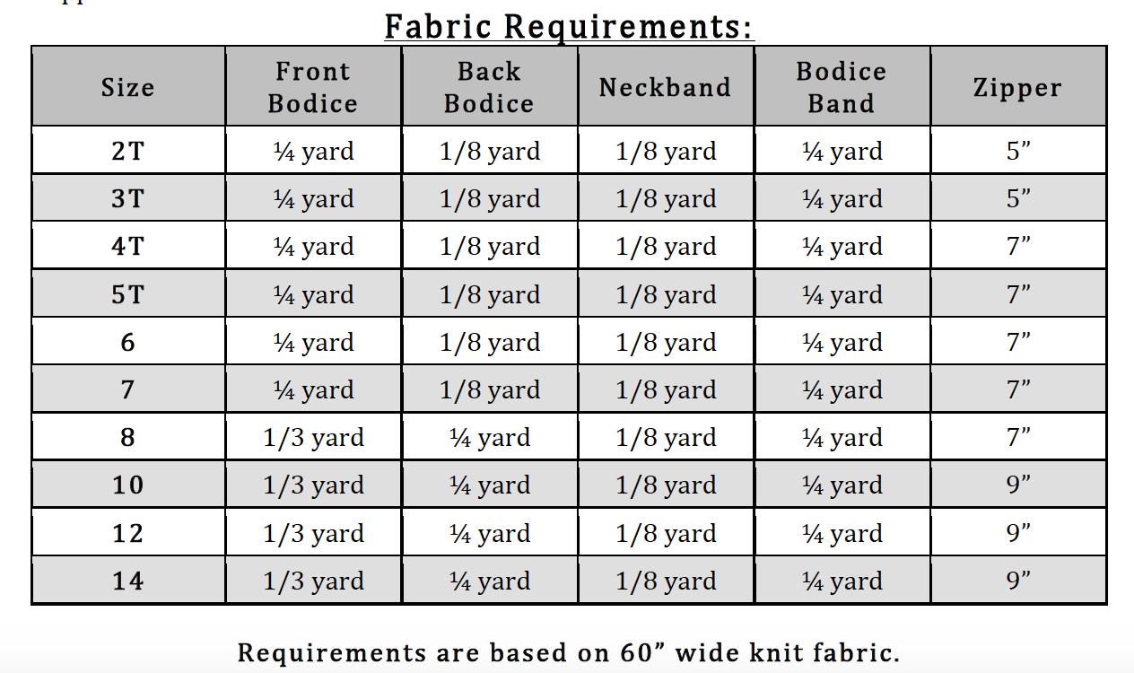 Skipper's Zipper Top Sizes 2T to 14 Kids PDF Pattern
