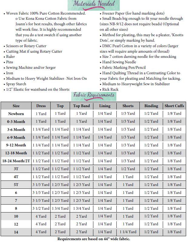 Cricket's Smocked Cami Set Sizes NB to 14 Kids PDF Pattern