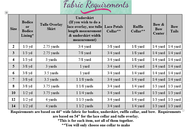Laurie's Lovely Neck Dress Sizes 2T to 14 Kids PDF Pattern
