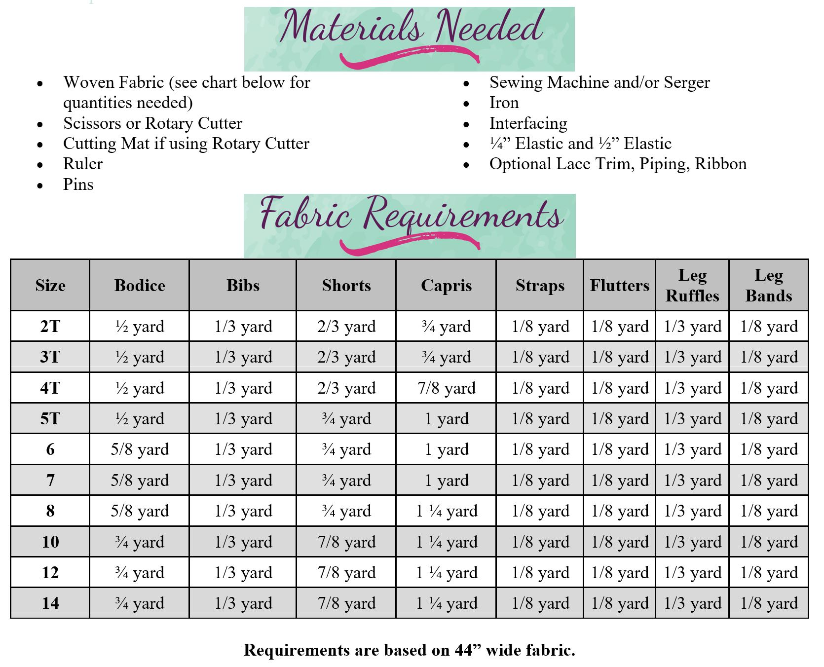 Sarsaparilla's Bubble Romper Sizes NB to 14 Kids PDF Pattern