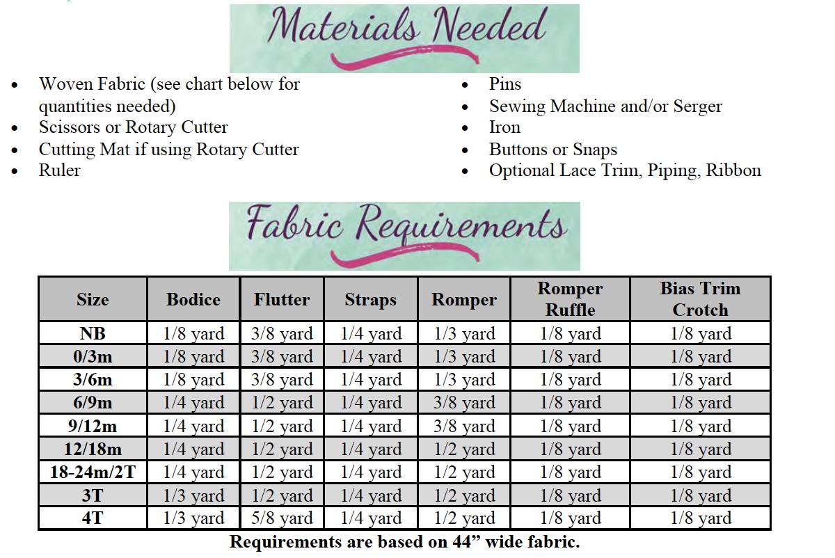 Maple's Square Flutter Romper Sizes NB to 4T Kids PDF Pattern
