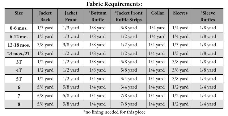 Adele's Ruffled Jacket Sizes 0/6m to 8 Kids PDF Pattern