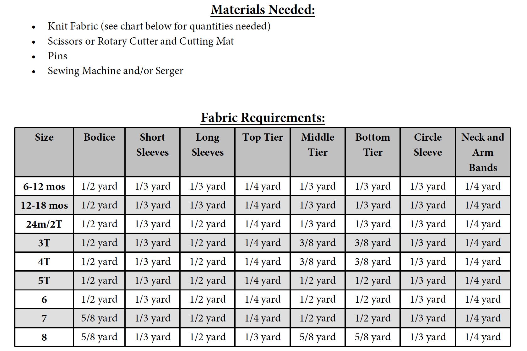 Keria's Tiered Knit Dress Sizes 6/12m to 8 Kids PDF Pattern