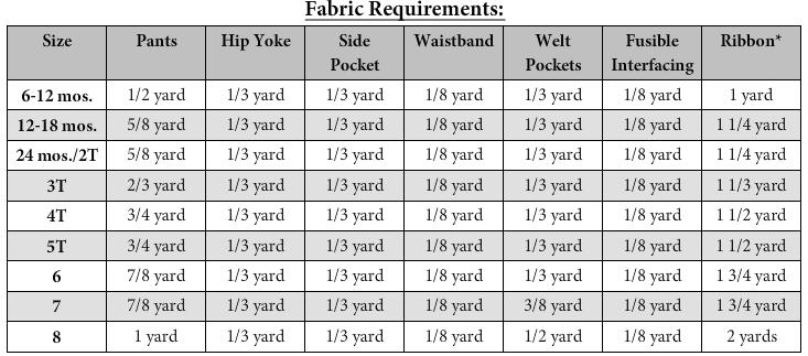 Patrick's Dress Pants PDF Pattern