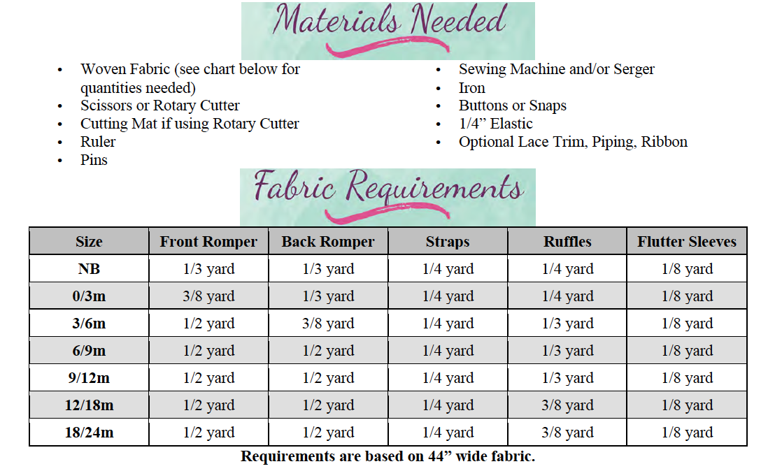 Jaimesyn's Ruffled Bottom Romper Sizes NB to 18/24m PDF Pattern