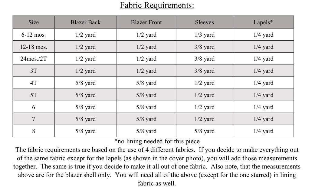 Roxie's Fitted Blazer Sizes 6/12m to 15/16 Kids PDF Pattern