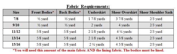 Elora's Enchanted Princess Dress Sizes 6/12m to 15/16 Kids and Dolls PDF Pattern