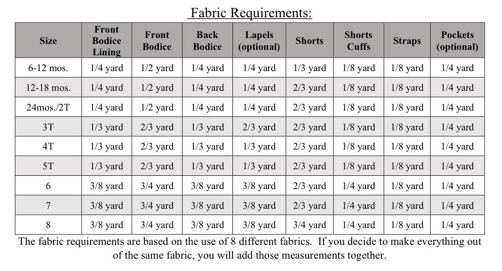 Sandy's Rockabilly Romper Sizes 6/12m to 8 Kids PDF Pattern