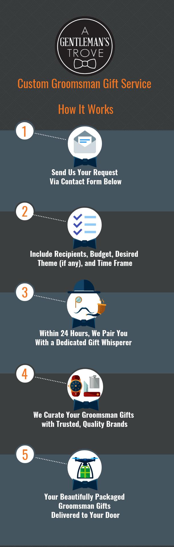 groomsman-gift-service2-1.png