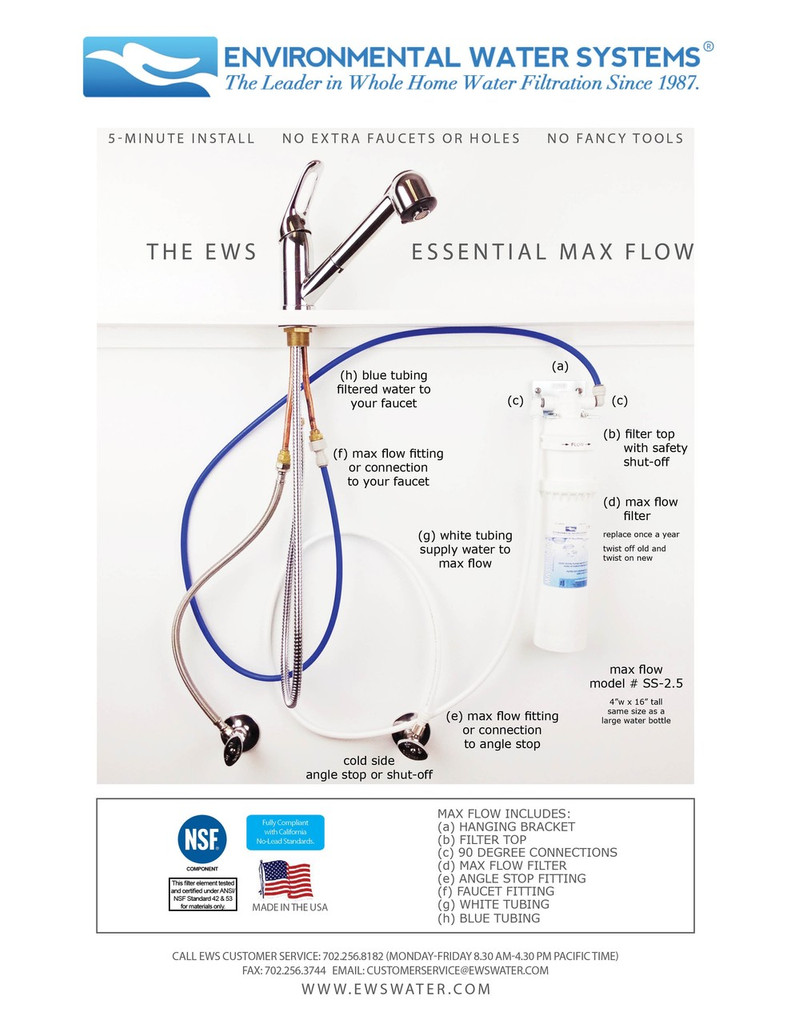 ESSENTIAL MAX FLOW (Model #: SS-2.5)