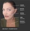 Proven Results! Deb Oxley, age 60 Owner/Founder/CEO Teva Skin Science.  Daily regimen of PuraVeda Products since 2007
