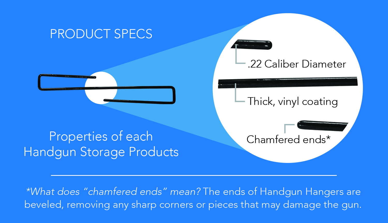 Handgun Hangers product spec infographic
