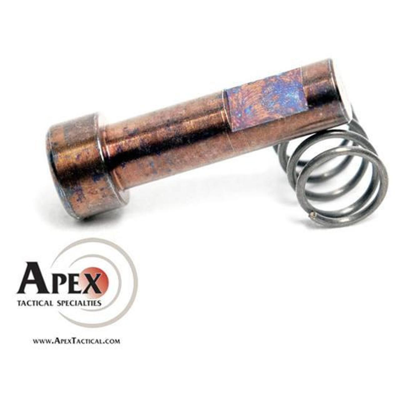 Apex Reset Assist Mechanism (RAM)