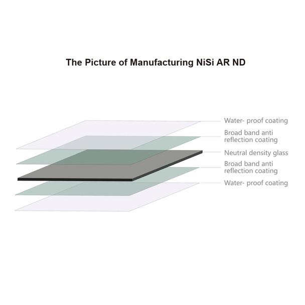 Nisi 100x100mm Nano IR Neutral Density filter – ND32000 (4.5) – 15 Stop Super Stopper