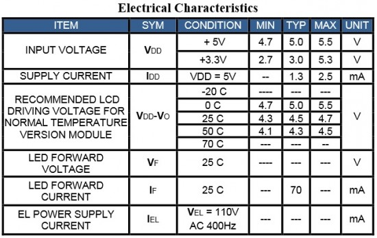 LCD Voltage Inputs for LCD Displays Explained - Focus LCDs