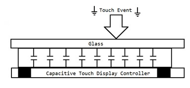 capacitive-touch-noise-prevention-2.jpg