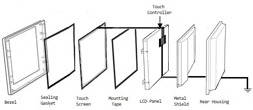capacitive-touch-noise-prevention-4.jpg