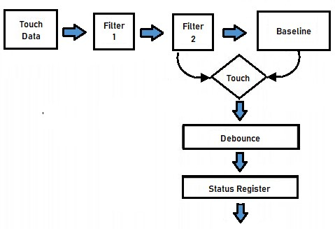 capacitive-touch-noise-prevention-6.jpg