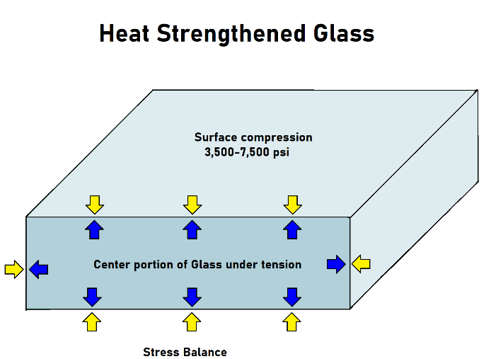 choosing-a-cover-glass-for-your-display-3.png