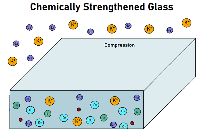 choosing-a-cover-glass-for-your-display-4.png