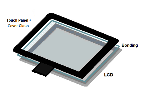 choosing-a-cover-glass-for-your-display-5.png