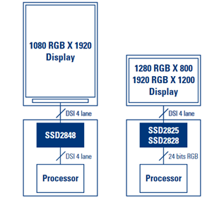 graphics-controllers-for-high-speed-display-interfaces-6.png